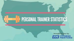 Personal training statistics