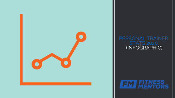 Personal Trainer Stats