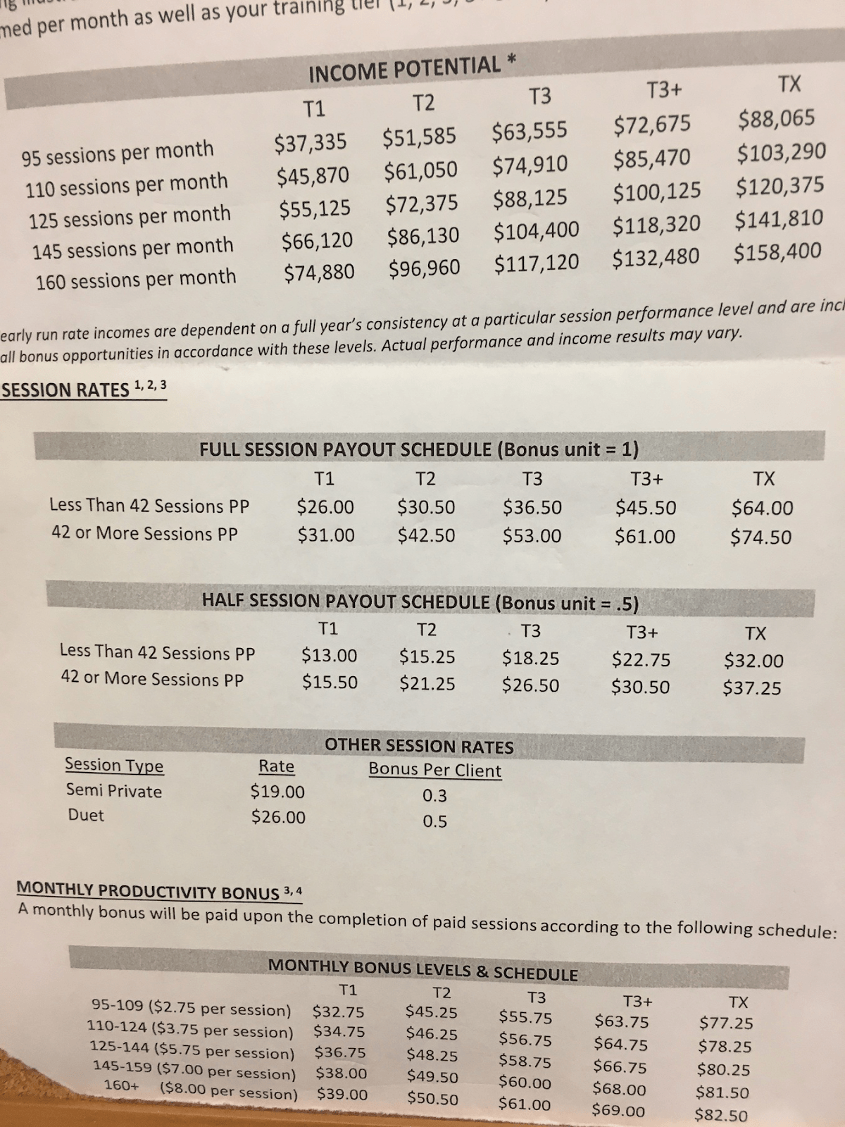 Equinox Income Potential