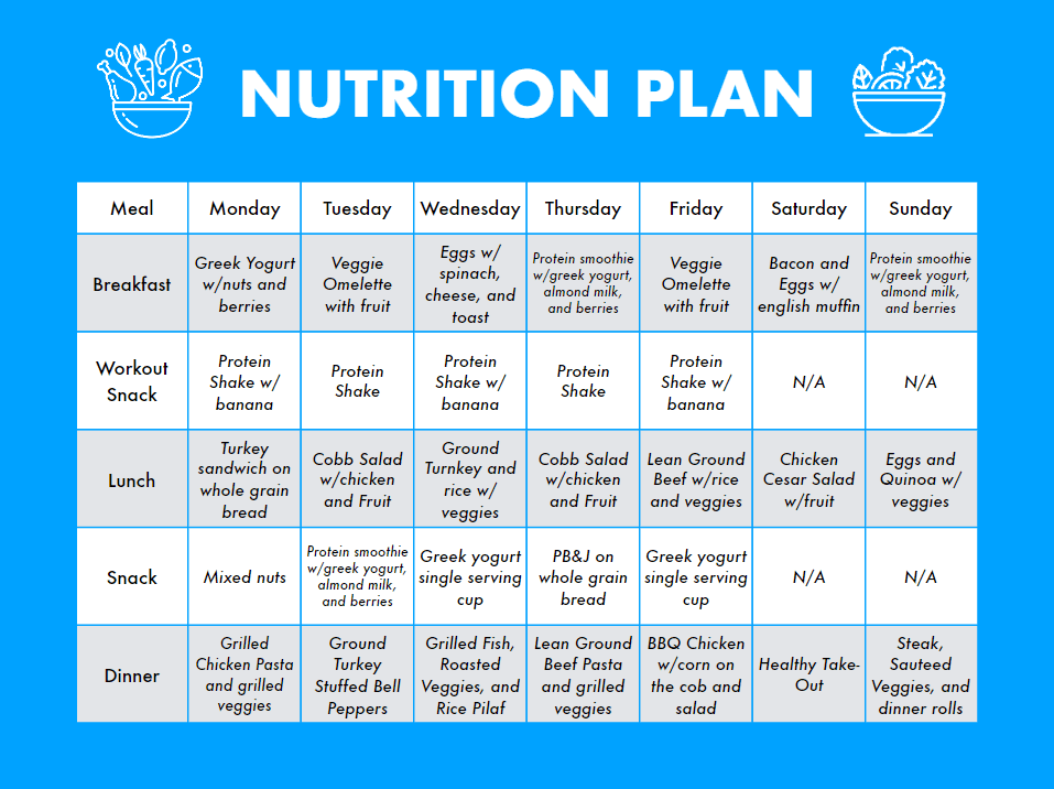 Sample-Nutrition-Page